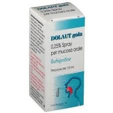 DOLAUT GOLA*SPRAY MUC OS 15ML - Farmaciasvoshop.it
