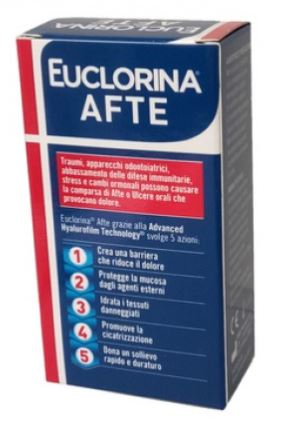 EUCLORINA AFTE SPRAY 15 ML - Farmacia 33