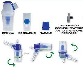 SET AMPOLLA RF6 PLUS - Farmacia Giotti