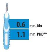 CLIADENT SCOVOLINO 5 PEZZI 1,1 MM - Farmaseller